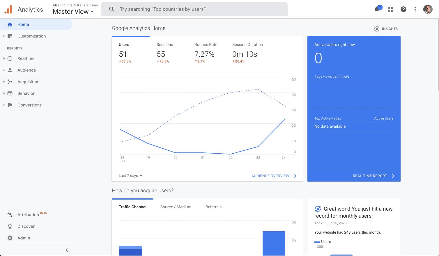 Google Analytics Reporting Dashboard View