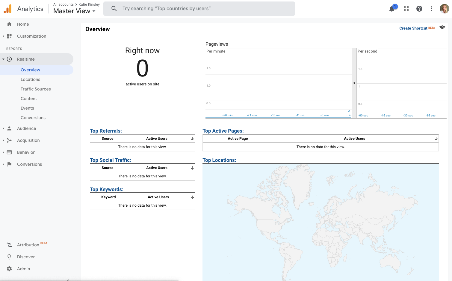 Realtime Report Overview