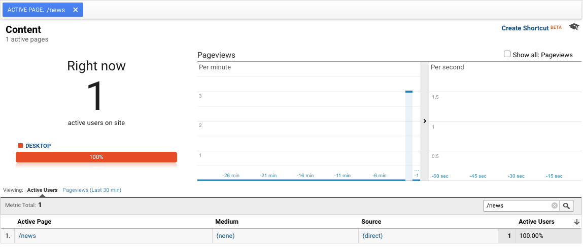 Google Analytics Traffic Source